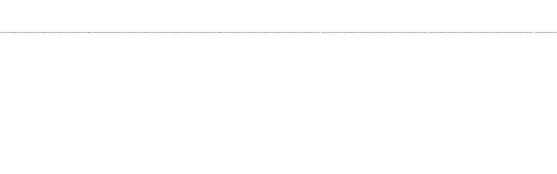 roadmap bg